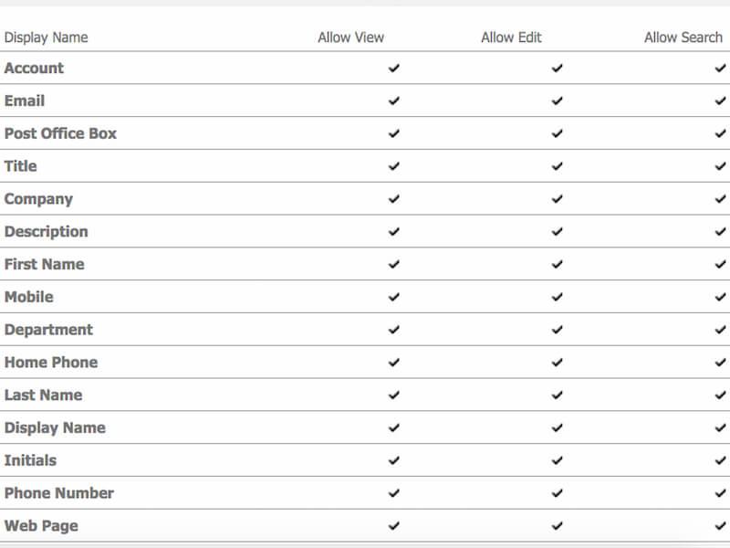 AD User Profile Service - Customization of Sharepoint User Profile Fields